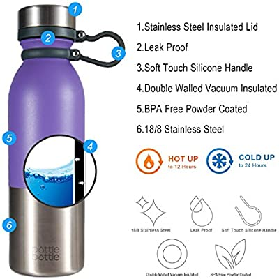 Amazon.com: Bottlebottle Botella de agua de acero inoxidable ...