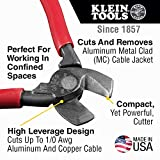 Klein Tools 63215 High-Leverage Compact Cable