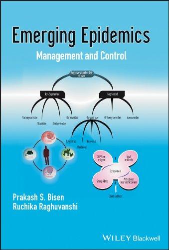 Controls Triad (Emerging Epidemics: Management and Control)