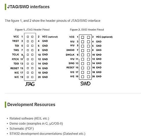 Stm32 datasheet pdf