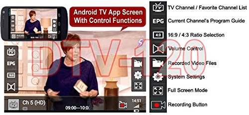 AllAboutAdapters Digital TV Tuner Receiver For Android-Based Tablets Smart Phones by AllAboutAdapters (Image #4)