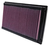 K&N 33-2031-2 High Performance Replacement Air Filter