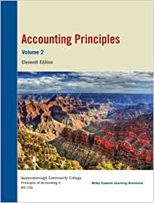 Accounting Auditing and Governance Standards
