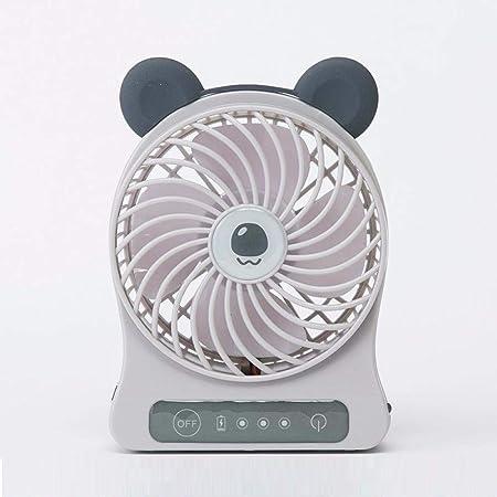 Giow Ventilador de sobremesa USB Mini, Ventilador portátil, Poco ...