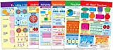 all about number chart - NewPath Learning 93-3501 Fractions Bulletin Board Chart Set (Pack of 7)