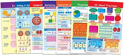 NewPath Learning 93-3501 Fractions Bulletin Board Chart Set (Pack of 7)