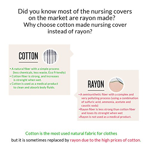 Cotton Nursing Cover - Stretchy Car Seat Covers, Canopy for Babies and Breastfeeding Cover Ups, Baby Bib Gift Set, Stylish Infinity Scarf and Shawl, Shopping Cart and Stroller Multi-Use by Stefland (Image #6)