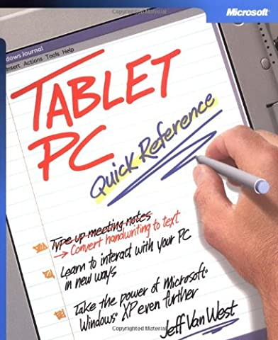 Tablet PC Quick Reference - Ibm Pen