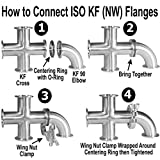 Quick Clamp - 2 Sets KF-25, Flage Size NW-25