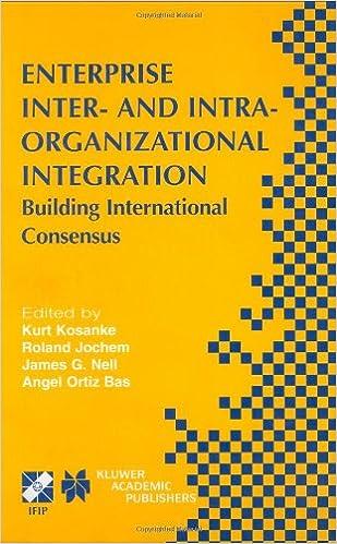 Enterprise Inter- and Intra-Organizational Integration: