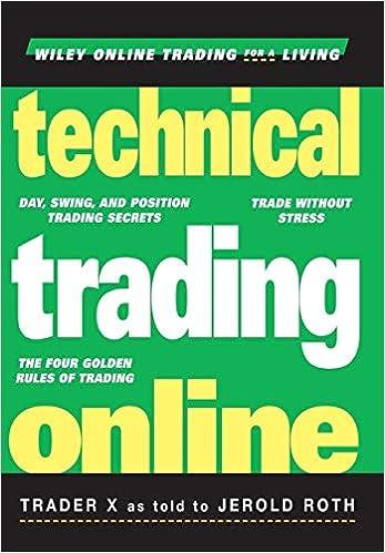 amazon trading online