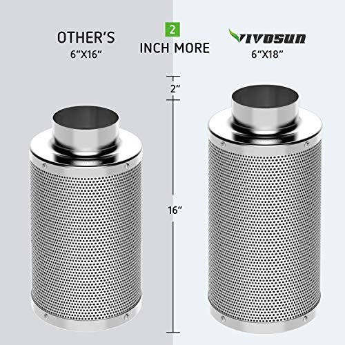 VIVOSUN 6 Inch Air Carbon Filter