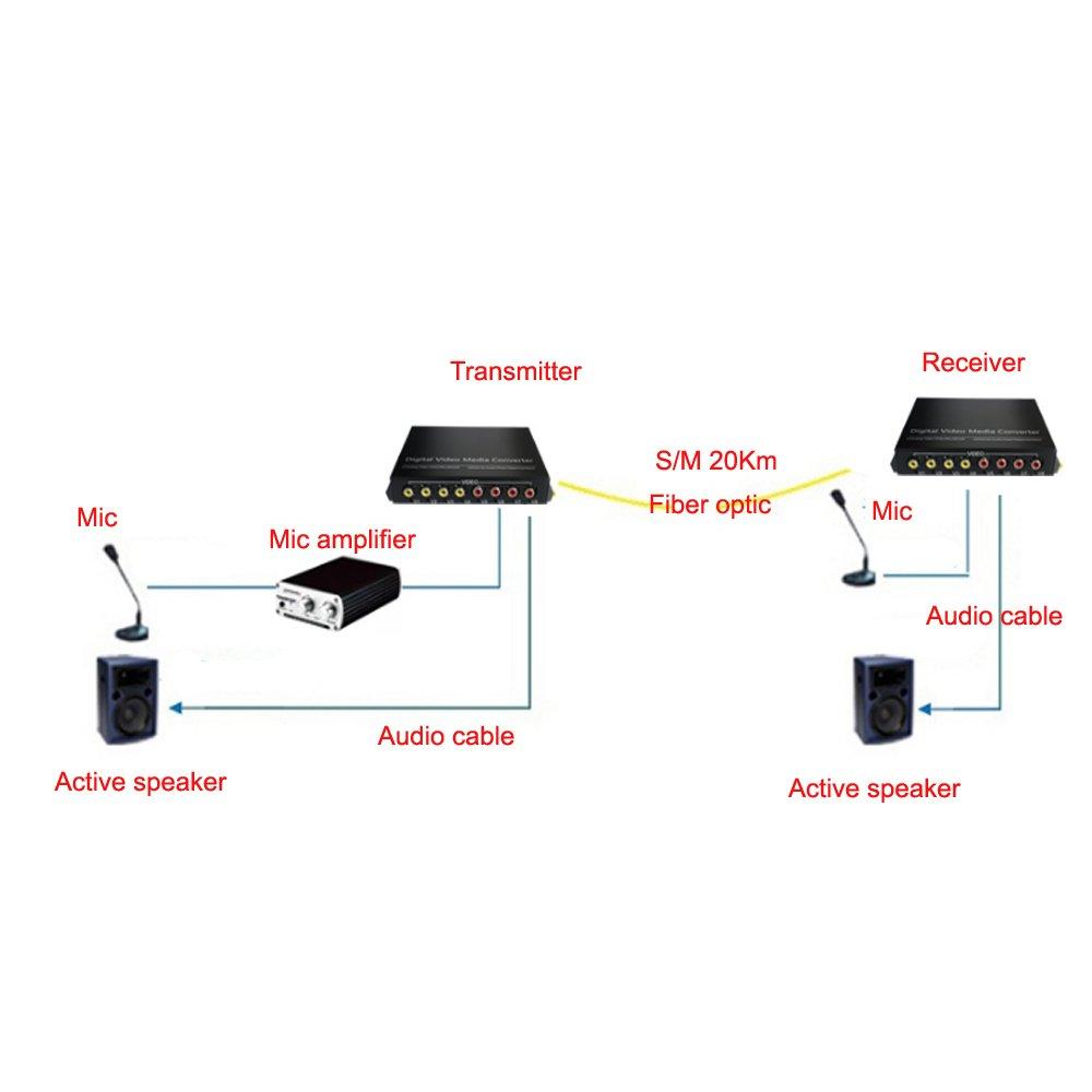 Free Circuit Diagrams 4u Three Channel Audio Splitter