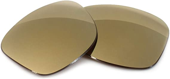 Fuse Lenses Non-Polarized Replacement Lenses for Filtrate Brinley