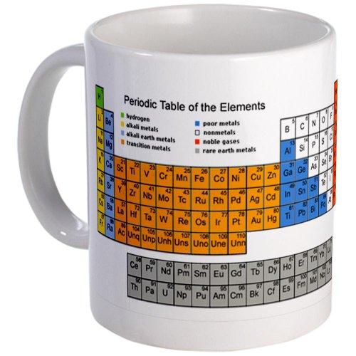 CafePress - Periodic Table Mug - Unique Coffee Mug, 11oz Coffee Cup (Chemistry Coffee Cup compare prices)