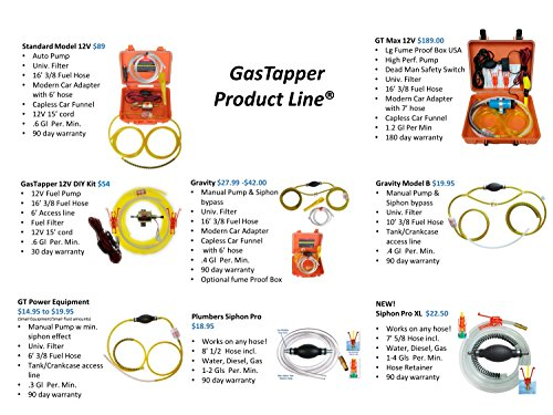 GasTapper (TM) Gravity Model - Liquid Transfer Gasoline Siphon Pump 18' of Fuel Hose & Modern Car Adapter - USA Hose & Assembly- See all 5 models - search ''by GENTAP'' in Amazon search bar by GasTapper (Image #6)