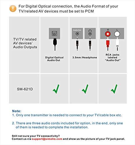 Buy hearing amplifiers reviews