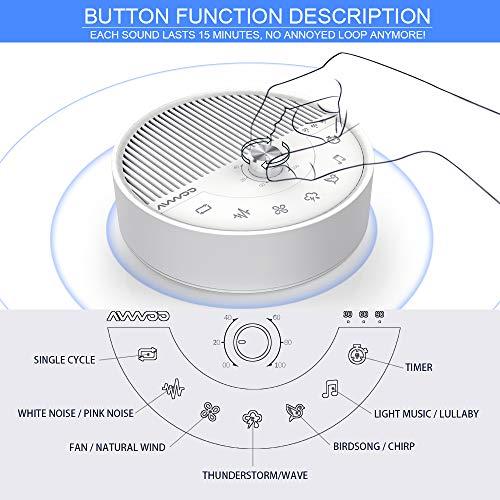 White Noise Machine - AVWOO Nature Sounds Sleep Machine Non-Looping Sound  Therapy Machine