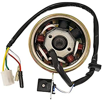 new ac magneto stator 8 coil 8 pole 5 wire gy6. Black Bedroom Furniture Sets. Home Design Ideas