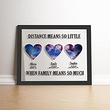 amazon com personalized gifts mothers day gifts unique gifts
