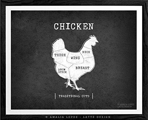 Traditional Chicken Butcher Kitchen Print By Latte Design Butcher