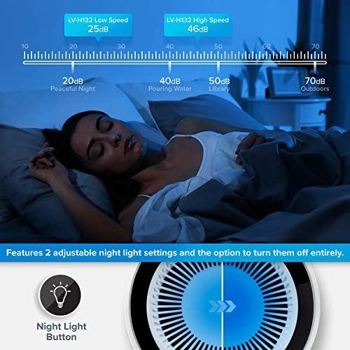 Levoit Purificateur d'air avec HEPA Véritable 99.97% Filtration, Ultra Silencieux 25-46dB, 3 Vitesses de Vent, Veilleuse, Capturer Pollen, Fumée, Poussière, Poils d'animaux,sans Ozone,LV-H132
