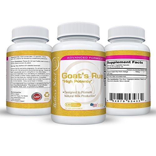 What's to know about horny goat weed?