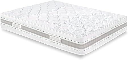 Offerte Materassi In Lattice Eminflex.Eminflex Verona Materasso Touch Foam E Lattice Bianco Matrimoniale 180x200 Amazon It Casa E Cucina