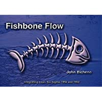 Fishbone Flow: Integrating Lean, Six Sigma, TPM and Triz