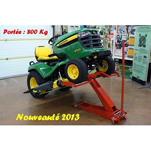 Kyoto-Elevador hidráulico para cortacésped capacidad: tractor 800 ...