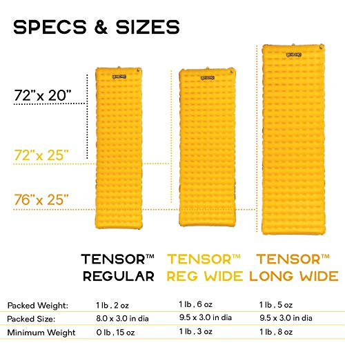 Nemo Tensor Insulated Sleeping Pad, Regular