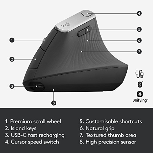 Logitech MX Vertical Wireless Mouse - Advanced Ergonomic Design Reduces Muscle Strain, Control and Move Content Between 3 Windows and Apple Computers (Bluetooth or USB), Rechargeable, Graphite