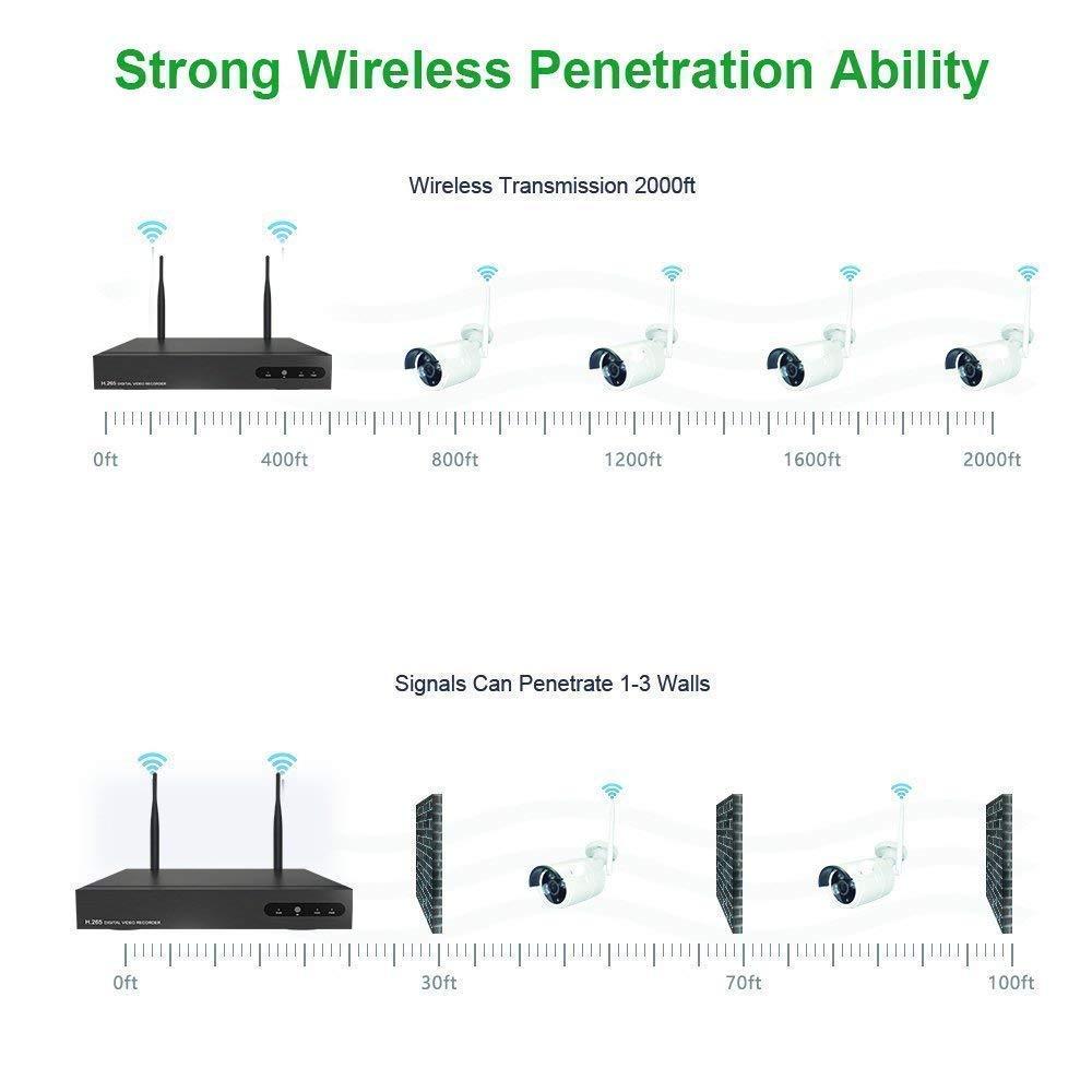 Kit de Vigilancia de Video WiFi Aottom 1080P Kit de Seguridad inalámbrica, Sistemas Cámaras de Seguridad WiFi, 4CH NVR+4 PCS WiFi Cámaras, Visión ...