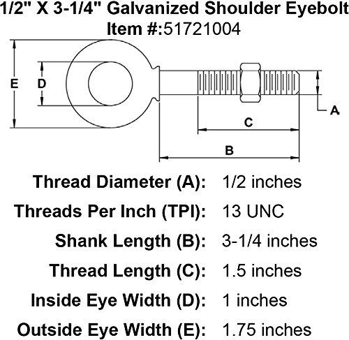 1//2 X 3-1//4 Galvanized Shoulder Eyebolt