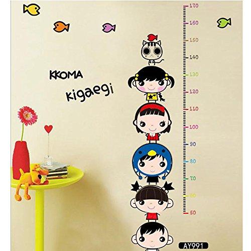 hello kitty height chart - 2
