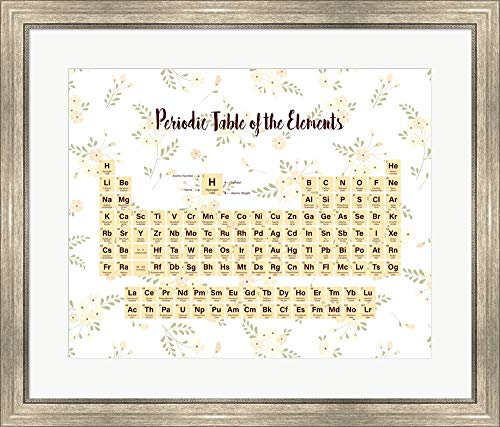 Periodic Table of The Elements Yellow Floral by Color Me Happy Framed Art Print Wall Picture, Silver Scoop Frame, 31 x 26 inches