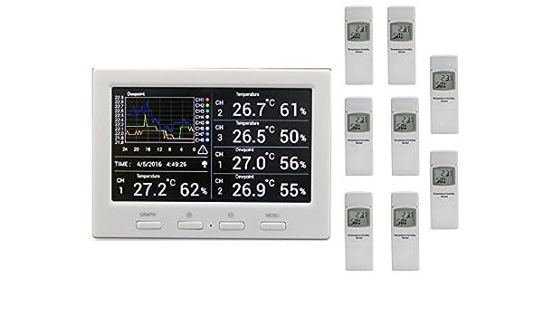 DL 5000 termómetro registrador de datos incl. 8 termo higrómetro sensores inalámbricos: Amazon.es: Jardín