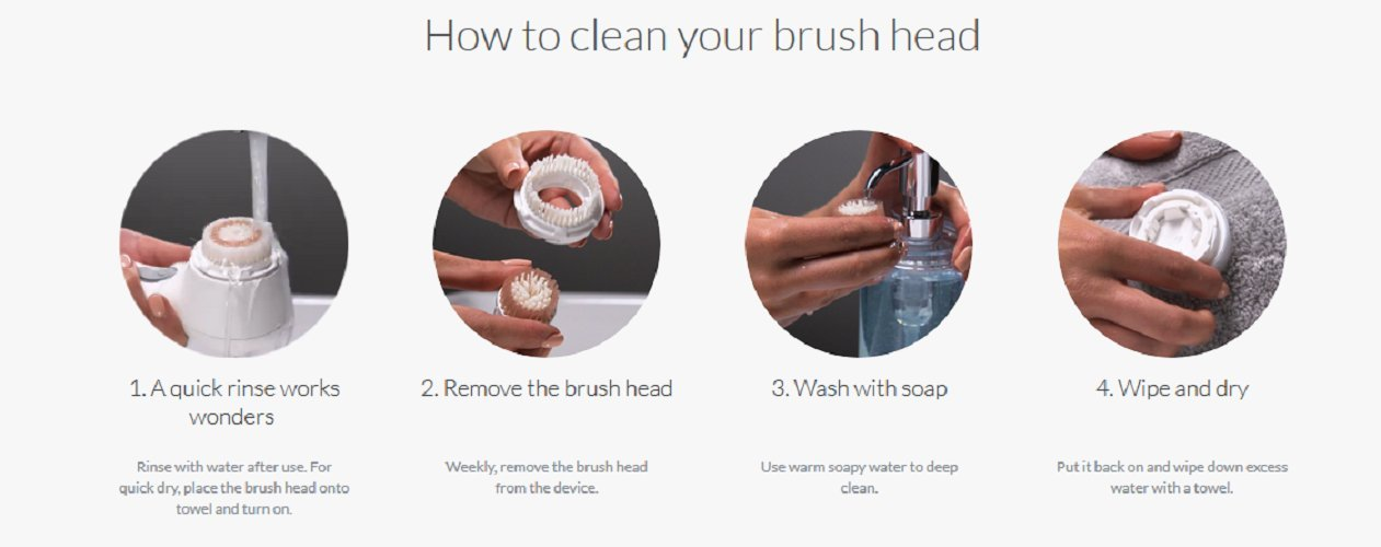 Clarisonic Smart Profile Brush Head Replacement 4 Pack for Face, Body, and Feet Cleansing