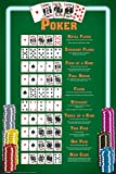 Pyramid America Winning Poker Hands Chart Game Room Poster 12x18 inch