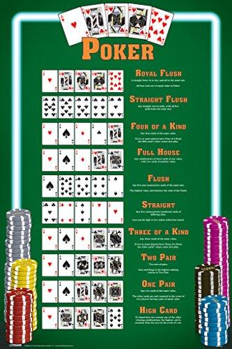poker card game winning hands - 1