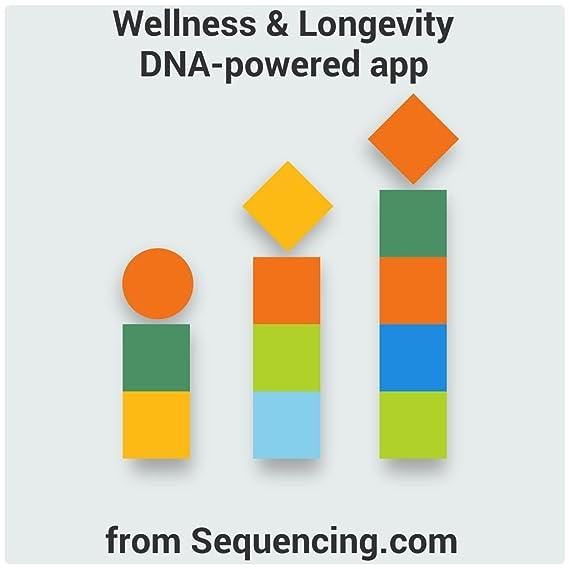 Amazon com: Wellness and Longevity | DNA-powered Health App
