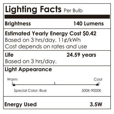 Led Light Bulb A19 3.5 Watt E26 Medium Base 27,000 Hour Lifespan Clear Glass Lights up Saving Energy Dimmable 4 Pack