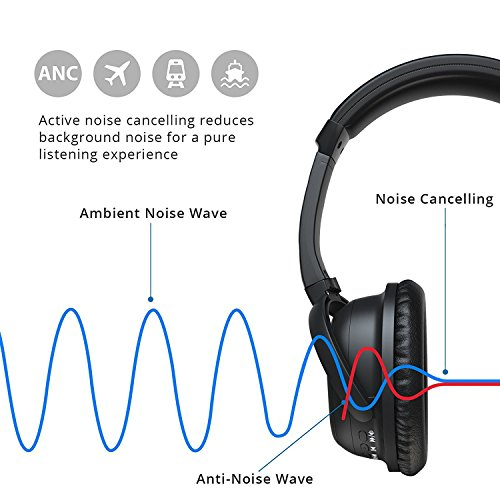 alzn active noise cancelling bluetooth headphones wireless over ear stereo earphones with. Black Bedroom Furniture Sets. Home Design Ideas