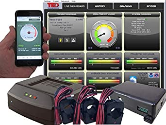 The Energy Detective Pro 400 Energy Monitor Commercial Industrial , 3-Phase, 400 Amp