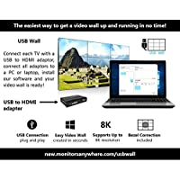 Monitors AnyWhere USB Wall - Display your content on a video wall using a standard PC or laptop! Game Changer for video walls! HDMI over USB, USB to HDMI,ThinGlobal MiniPoint USB adaptor
