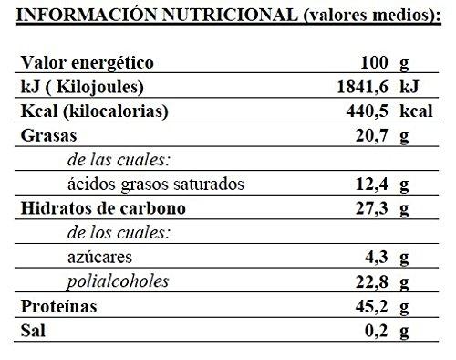 Body Genius PROTEIN CRUNCH (Chocolate Blanco). Bolitas de proteína recubiertas de chocolate sin azúcar. 500 gr: Amazon.es: Alimentación y bebidas