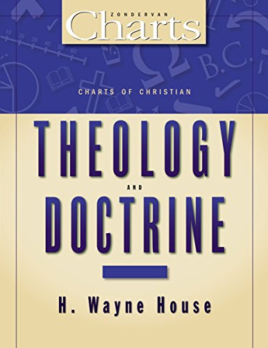 Charts of Christian Theology & Doctrine