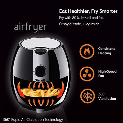 Molla AirSmart Oil-Free Dynamic Air Fryer with Food Basket