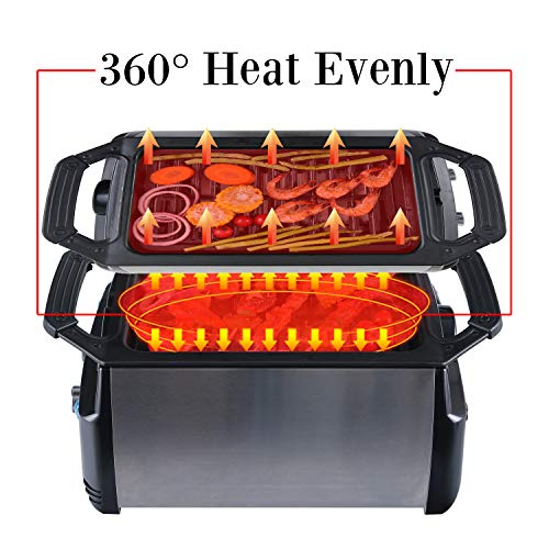Infrared Heating Smokeless Technology BBQ Grill Black Kitchen Academy Electric Indoor Grill with Removable Non-Stick Plate