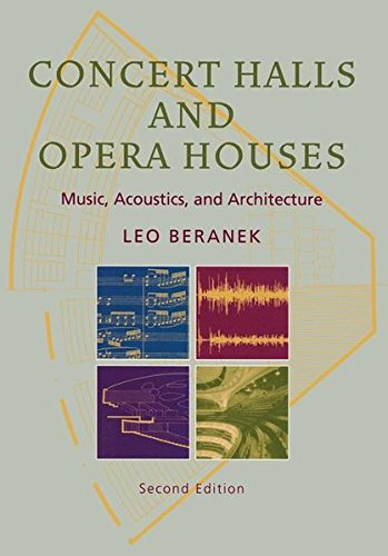 Concert Halls and Opera Houses: Music, Acoustics, and Architecture by Leo Leroy Beranek